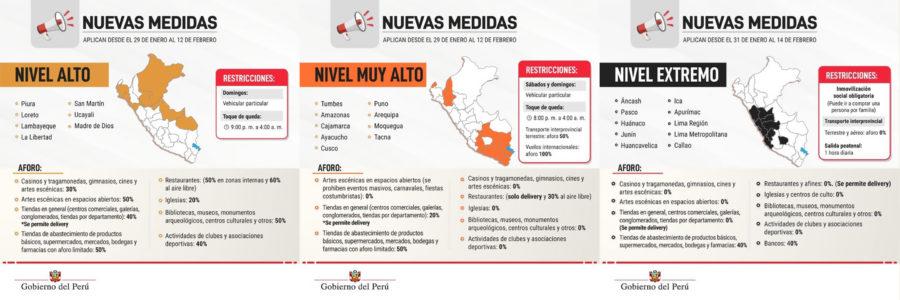 Día de los enamorados en Perú: La fiesta tendrá lugar a pesar de la cuarentena